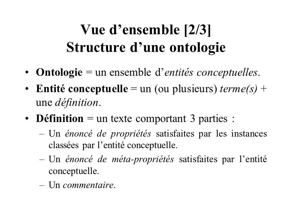Vue d'ensemble [2/3] Structure d'une ontologie